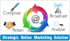 Strategic Onlinemarketing Solutions of mailrail